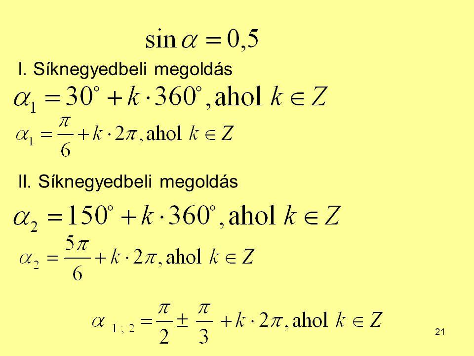 21 I. Síknegyedbeli megoldás II. Síknegyedbeli megoldás
