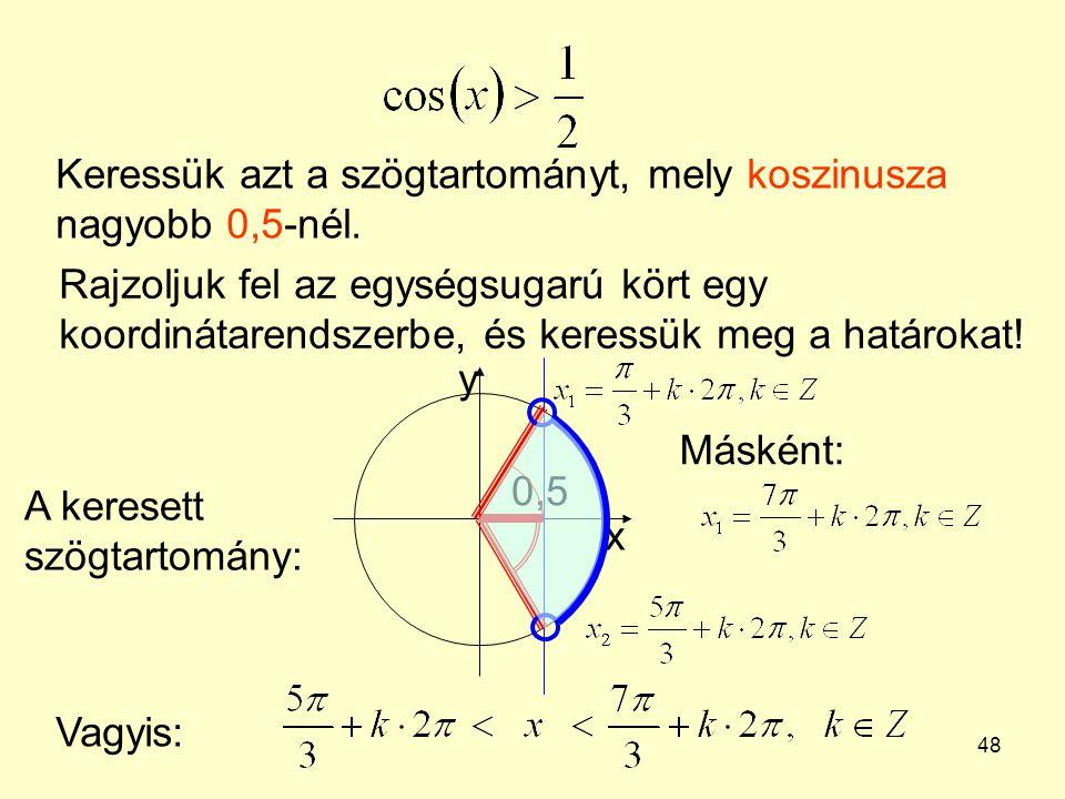 48 Keressük azt a szögtartományt, mely koszinusza nagyobb 0,5-nél. Rajzoljuk fel az egységsugarú kört egy koordinátarendszerbe, és keressük meg a hatá