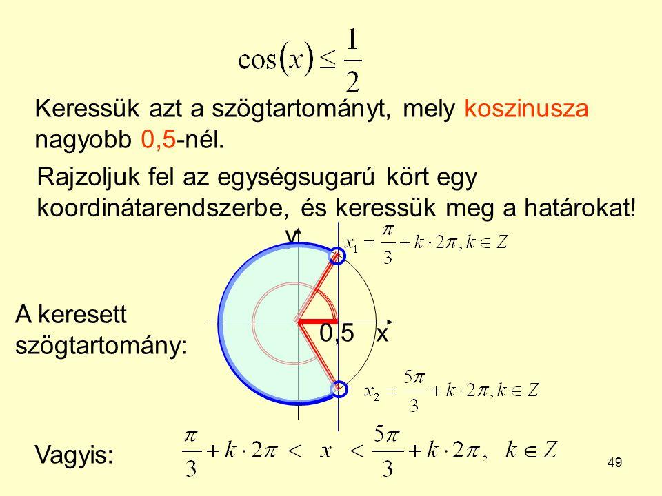 49 Keressük azt a szögtartományt, mely koszinusza nagyobb 0,5-nél. Rajzoljuk fel az egységsugarú kört egy koordinátarendszerbe, és keressük meg a hatá