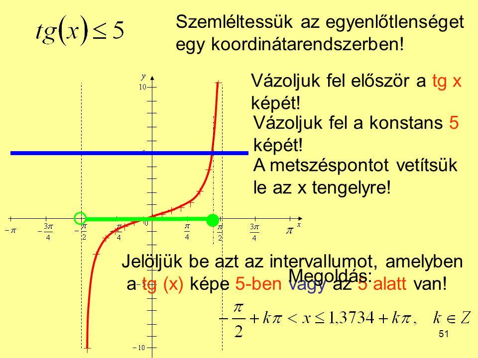 51 Szemléltessük az egyenlőtlenséget egy koordinátarendszerben! Vázoljuk fel először a tg x képét! Vázoljuk fel a konstans 5 képét! A metszéspontot ve
