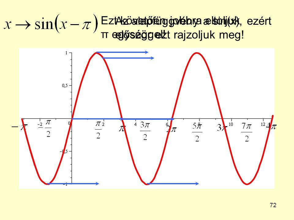72 Az alapfüggvény a sin(x), ezért először ezt rajzoljuk meg! Ezt követően jobbra eltoljuk π egységgel!