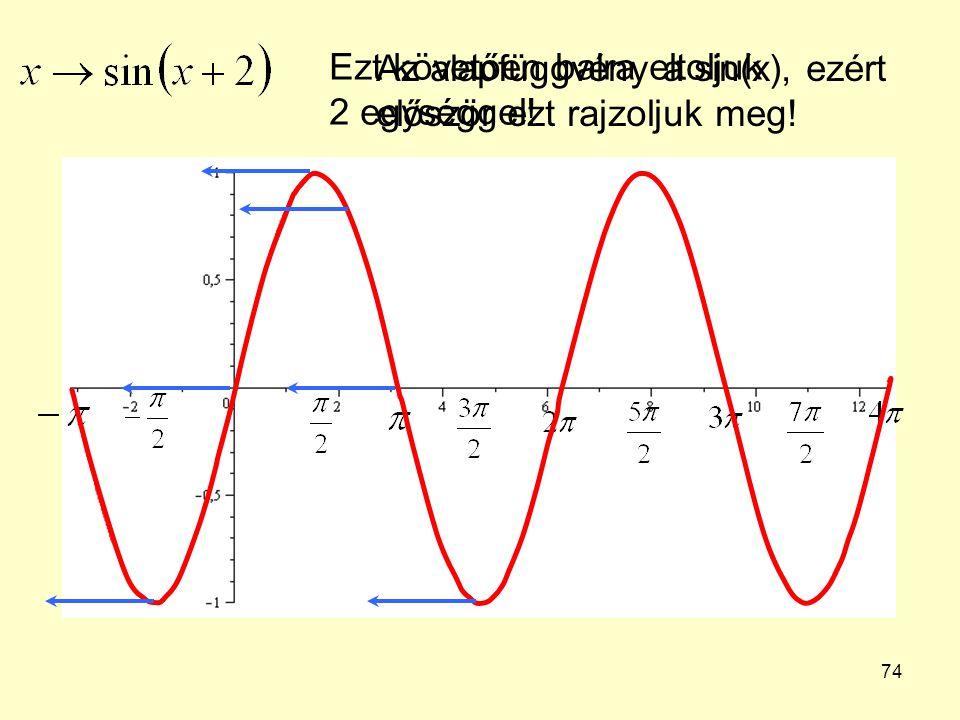 74 Az alapfüggvény a sin(x), ezért először ezt rajzoljuk meg! Ezt követően balra eltoljuk 2 egységgel!