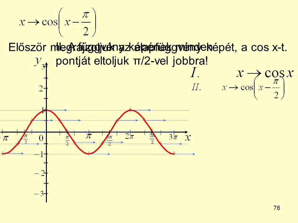 76 Először megrajzoljuk az alapfüggvény képét, a cos x-t. II. A függvény képének minden pontját eltoljuk π/2-vel jobbra!