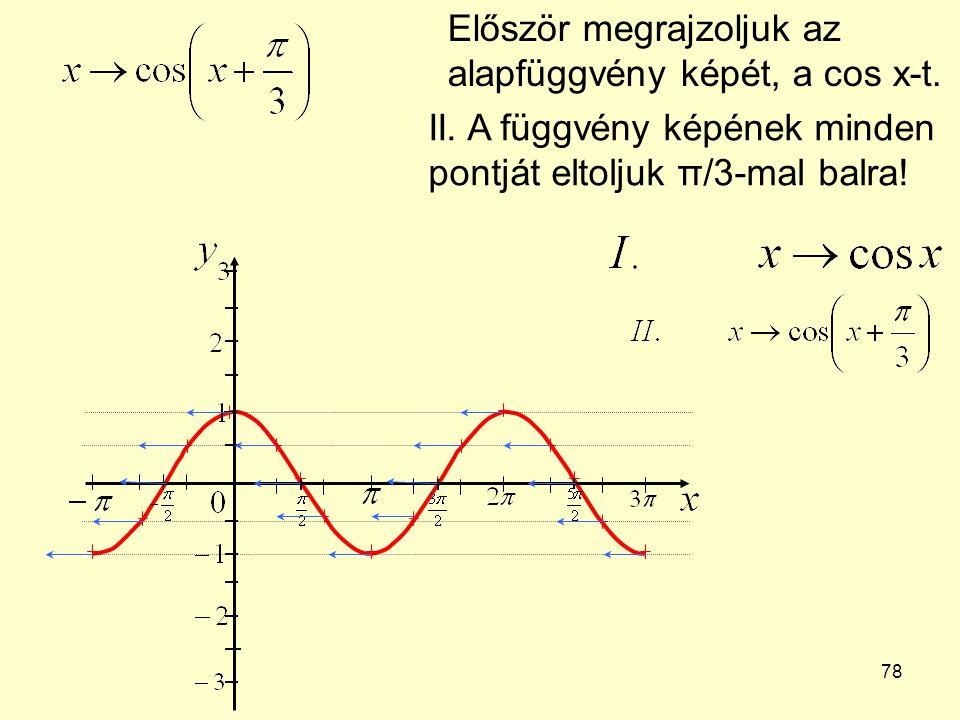 78 Először megrajzoljuk az alapfüggvény képét, a cos x-t. II. A függvény képének minden pontját eltoljuk π/3-mal balra!