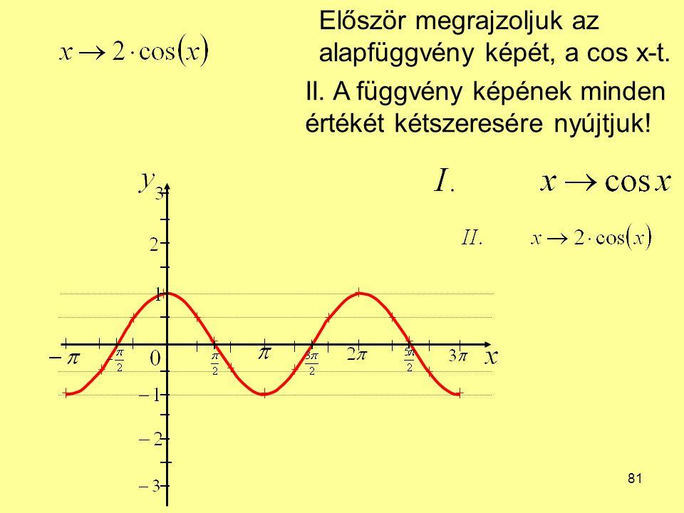 81 Először megrajzoljuk az alapfüggvény képét, a cos x-t. II. A függvény képének minden értékét kétszeresére nyújtjuk!