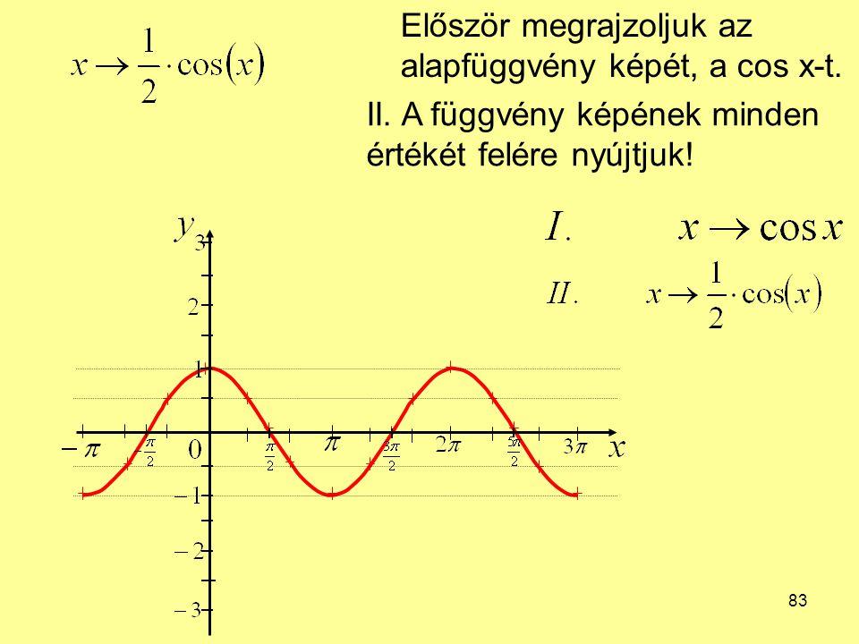 83 Először megrajzoljuk az alapfüggvény képét, a cos x-t. II. A függvény képének minden értékét felére nyújtjuk!