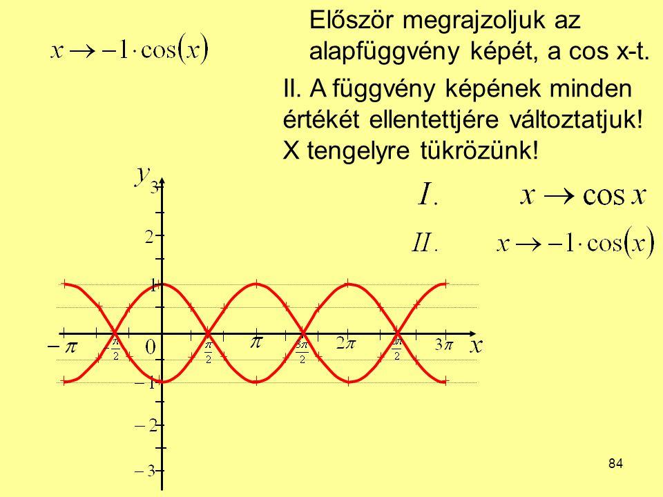 84 Először megrajzoljuk az alapfüggvény képét, a cos x-t. II. A függvény képének minden értékét ellentettjére változtatjuk! X tengelyre tükrözünk!