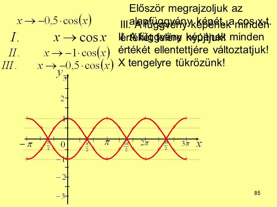 85 Először megrajzoljuk az alapfüggvény képét, a cos x-t. II. A függvény képének minden értékét ellentettjére változtatjuk! X tengelyre tükrözünk! III