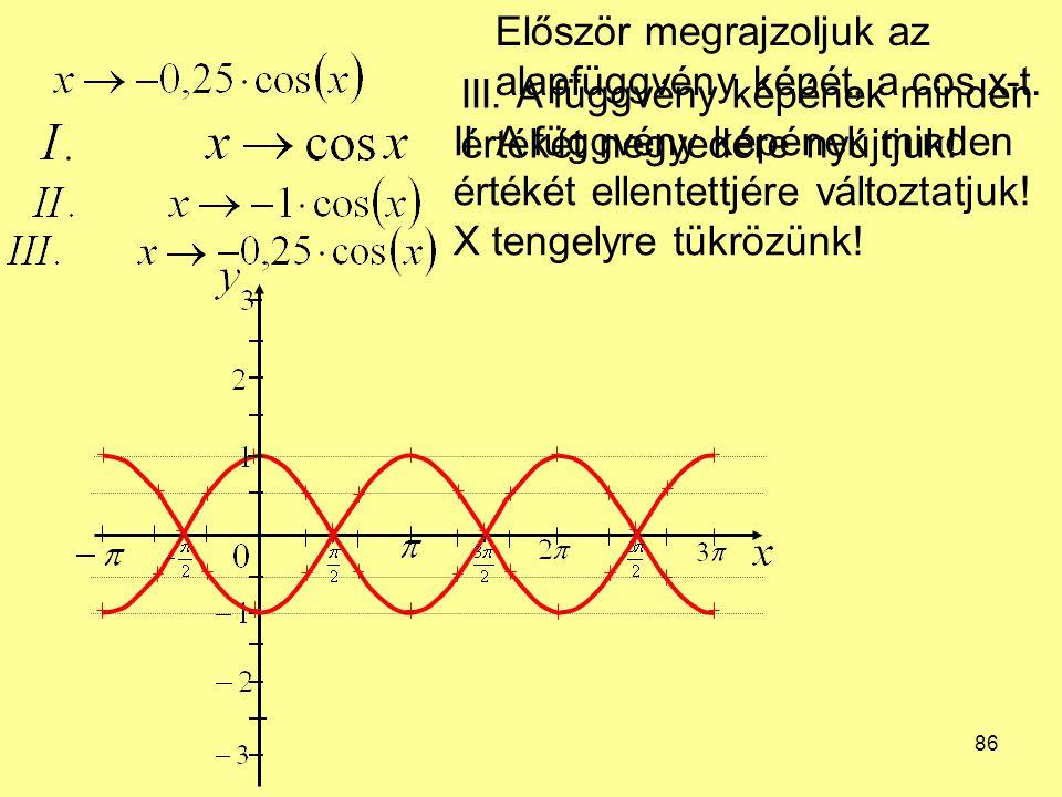 86 Először megrajzoljuk az alapfüggvény képét, a cos x-t. II. A függvény képének minden értékét ellentettjére változtatjuk! X tengelyre tükrözünk! III