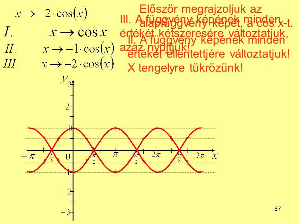 87 Először megrajzoljuk az alapfüggvény képét, a cos x-t. II. A függvény képének minden értékét ellentettjére változtatjuk! X tengelyre tükrözünk! III