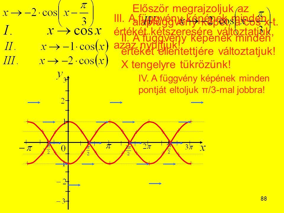 88 Először megrajzoljuk az alapfüggvény képét, a cos x-t. II. A függvény képének minden értékét ellentettjére változtatjuk! X tengelyre tükrözünk! III