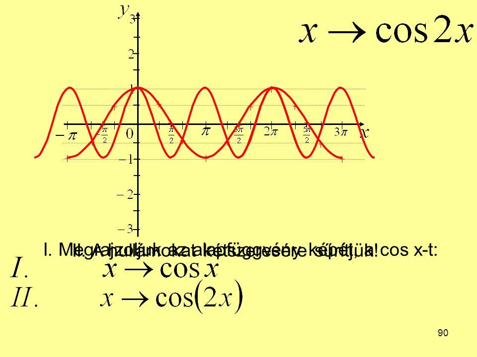 90 I. Megrajzoljuk az alapfüggvény képét, a cos x-t: II. A hullámokat kétszeresére sűrítjük!