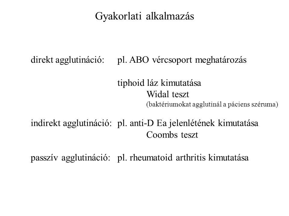Gyakorlati alkalmazás direkt agglutináció:pl.