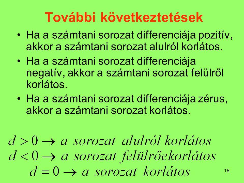 15 További következtetések Ha a számtani sorozat differenciája pozitív, akkor a számtani sorozat alulról korlátos. Ha a számtani sorozat differenciája