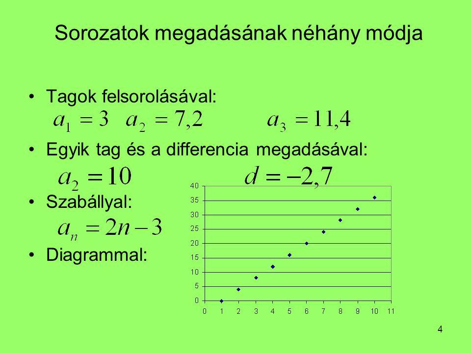 4 Sorozatok megadásának néhány módja Tagok felsorolásával: Egyik tag és a differencia megadásával: Szabállyal: Diagrammal: