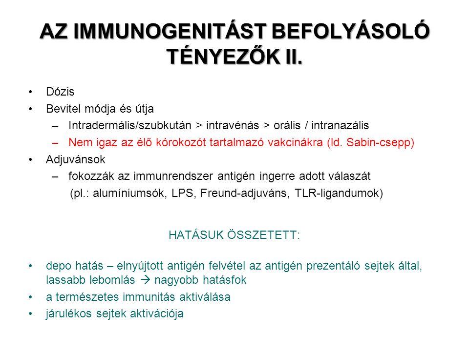 AZ IMMUNOGENITÁST BEFOLYÁSOLÓ TÉNYEZŐK II.