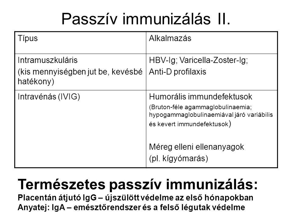 Passzív immunizálás II. TípusAlkalmazás Intramuszkuláris (kis mennyiségben jut be, kevésbé hatékony) HBV-Ig; Varicella-Zoster-Ig; Anti-D profilaxis In