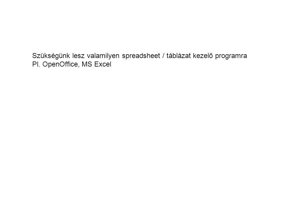 Szükségünk lesz valamilyen spreadsheet / táblázat kezelő programra Pl. OpenOffice, MS Excel