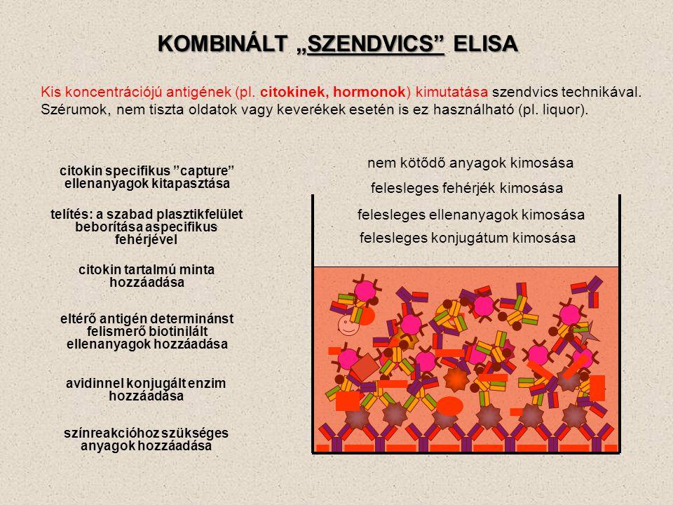 Kis koncentrációjú antigének (pl. citokinek, hormonok) kimutatása szendvics technikával. Szérumok, nem tiszta oldatok vagy keverékek esetén is ez hasz