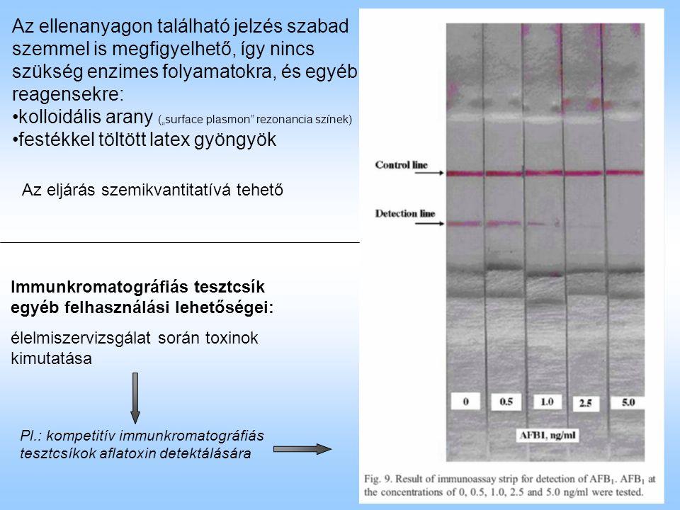 """Az ellenanyagon található jelzés szabad szemmel is megfigyelhető, így nincs szükség enzimes folyamatokra, és egyéb reagensekre: kolloidális arany (""""su"""