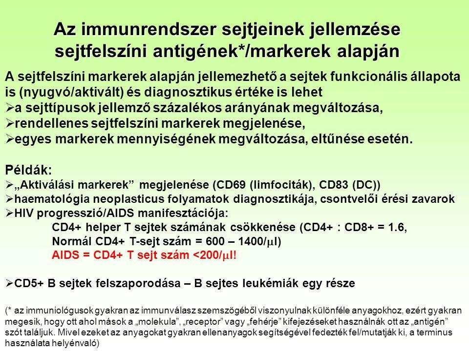 CD antigénsejttípusfunkcióligand CD3T sejtek T sejt antigén receptor jelátvivő része (Intracelluláris kináz, foszfatáz) CD4 helper T sejtek, plazmacitoid dend- ritikus sejtek (pDC), monociták T sejt antigénreceptor koreceptora, (HIV receptor) MHC-II, HIV CD5T sejtek, (B sejt alpopuláció: B1) sejt adhézió, jelátvitel (kostimuláció) CD72 CD8citotoxikus T sejtek, (NK,  T sejtek) T sejt antigénreceptor koreceptora MHC I CD14Monociták, makrofágok, granulociták egy része LPS receptor része LPS, LBP CD19B sejtek CR2 része, B sejt antigénreceptor koreceptora C3d, C3b CD28T sejtek kostimuláció (B7-1, B7-2) CD80, CD86 CD34hematopoietikus progenitor sejt, endotélium sejt adhézió CD62L (L-szelektin) CD56NK sejtek, (T és B sejt alpopuláció) homoadhézió (N-CAM izoform) CD80, CD86 (B7-1, -2) professzionális APC: DC, B, monocita, makrofág kostimuláció, sejt adhézió CD28, CD152