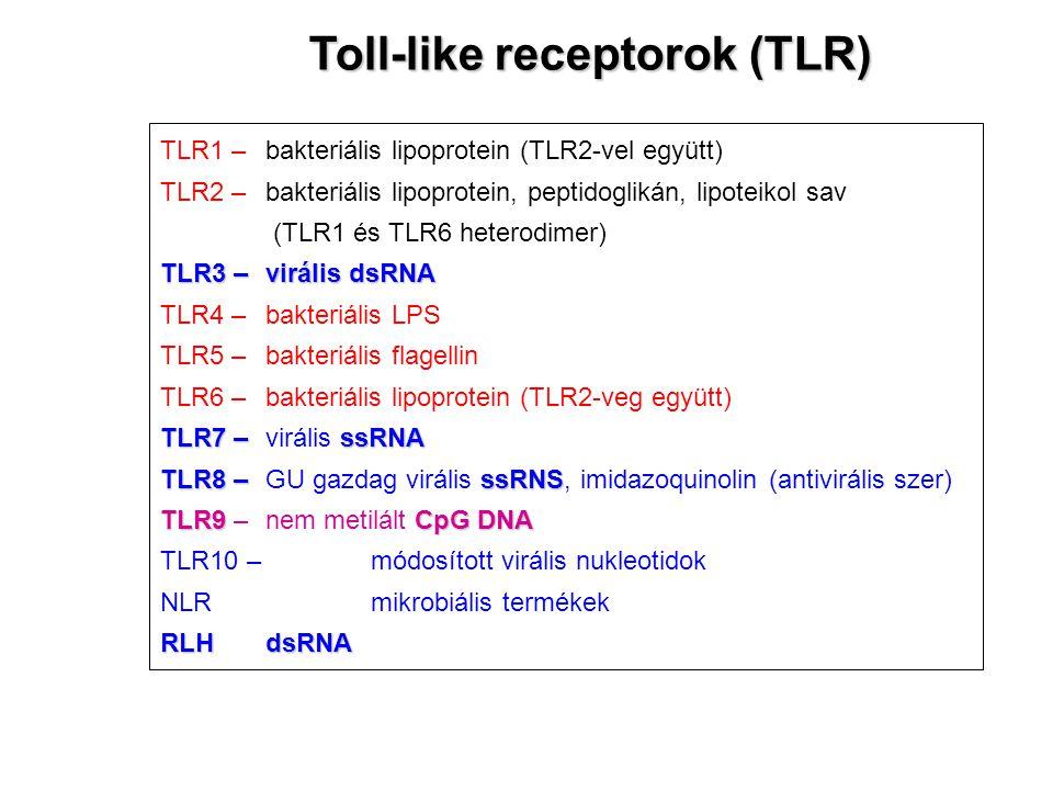TLR1 – bakteriális lipoprotein (TLR2-vel együtt) TLR2 –bakteriális lipoprotein, peptidoglikán, lipoteikol sav (TLR1 és TLR6 heterodimer) TLR3 –virális dsRNA TLR4 – bakteriális LPS TLR5 – bakteriális flagellin TLR6 –bakteriális lipoprotein (TLR2-veg együtt) TLR7 –ssRNA TLR7 – virális ssRNA TLR8 –ssRNS TLR8 – GU gazdag virális ssRNS, imidazoquinolin (antivirális szer) TLR9CpG DNA TLR9 – nem metilált CpG DNA TLR10 – módosított virális nukleotidok NLR mikrobiális termékek RLHdsRNA Toll-like receptorok (TLR)
