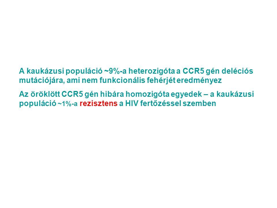 A kaukázusi populáció ~9%-a heterozigóta a CCR5 gén deléciós mutációjára, ami nem funkcionális fehérjét eredményez Az öröklött CCR5 gén hibára homozigóta egyedek – a kaukázusi populáció ~1%-a rezisztens a HIV fertőzéssel szemben