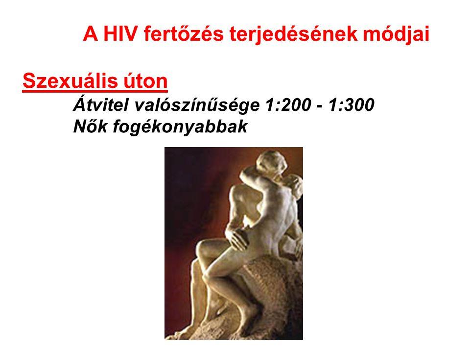 A HIV fertőzés terjedésének módjai Szexuális úton Átvitel valószínűsége 1:200 - 1:300 Nők fogékonyabbak