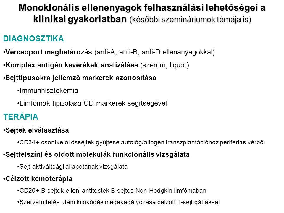Monoklonális ellenenyagok felhasználási lehetőségei a klinikai gyakorlatban (későbbi szemináriumok témája is) DIAGNOSZTIKA Vércsoport meghatározás (an