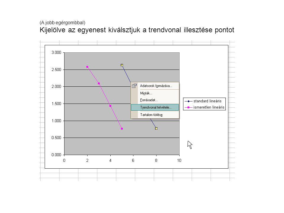 (A jobb egérgombbal) Kijelölve az egyenest kiválsztjuk a trendvonal illesztése pontot