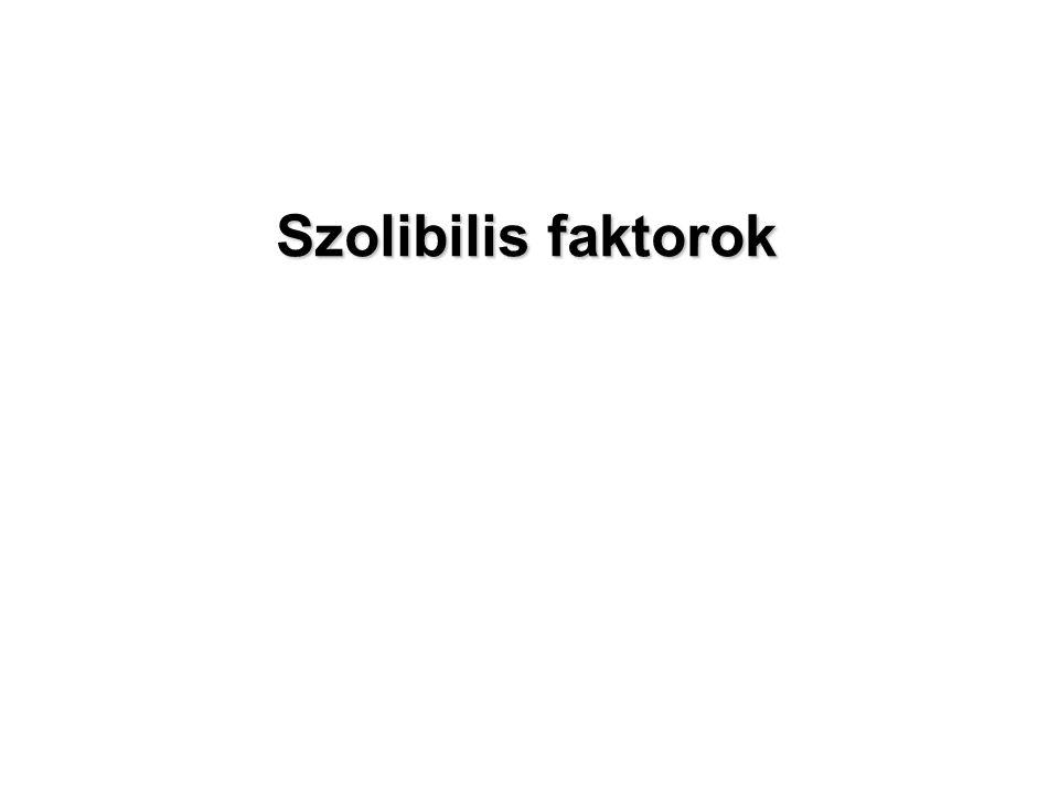Szolibilis faktorok