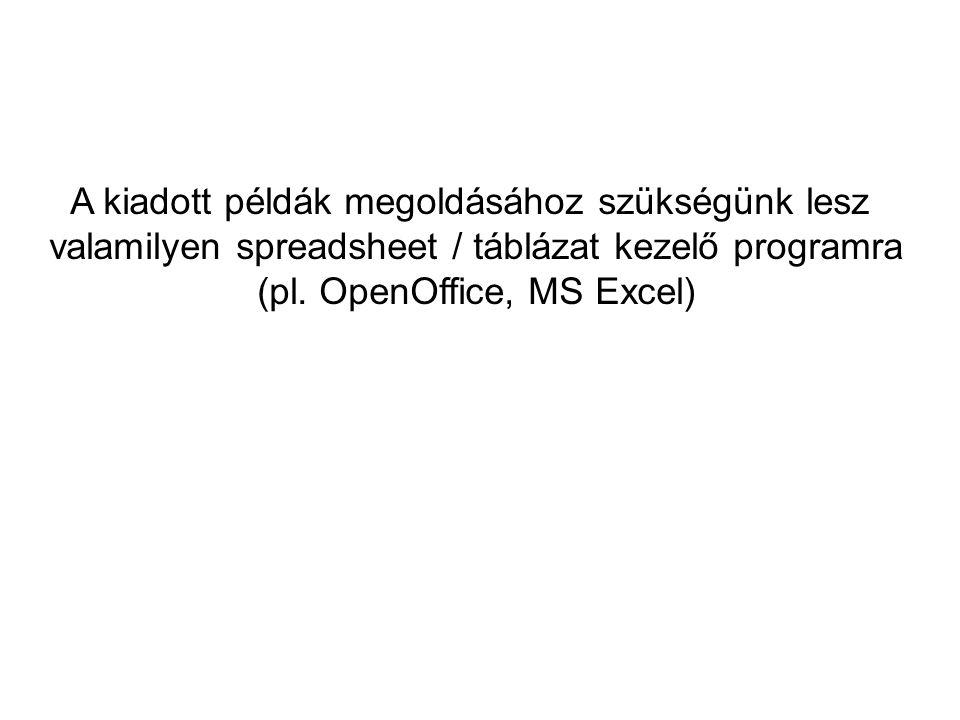 A kiadott példák megoldásához szükségünk lesz valamilyen spreadsheet / táblázat kezelő programra (pl. OpenOffice, MS Excel)