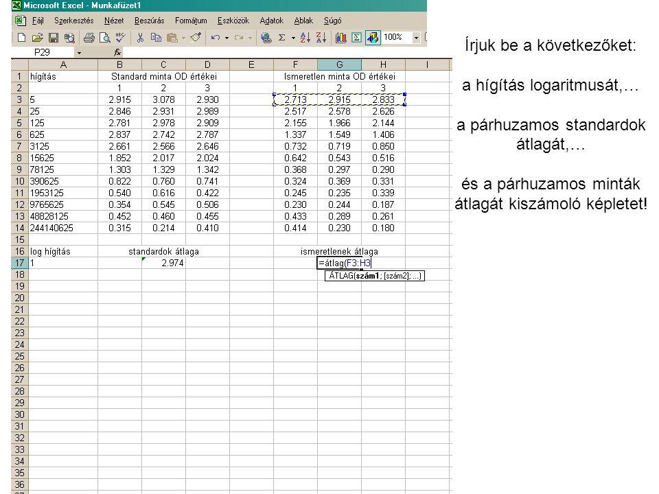 Írjuk be a következőket: a hígítás logaritmusát,… a párhuzamos standardok átlagát,… és a párhuzamos minták átlagát kiszámoló képletet!