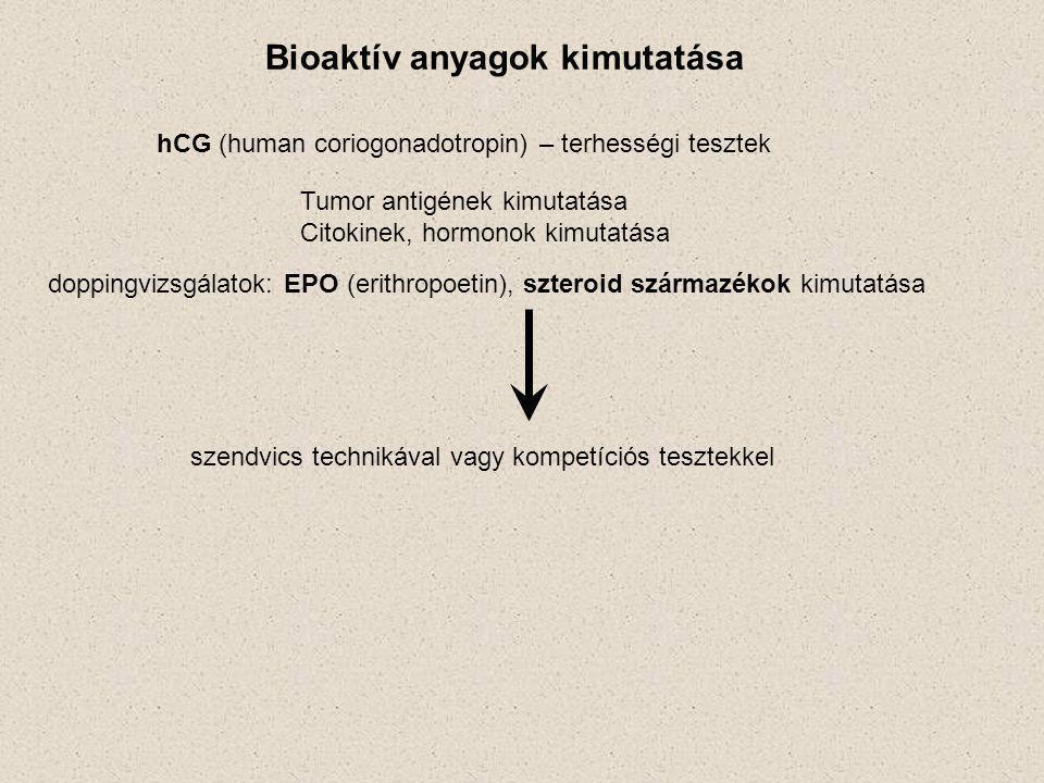 Bioaktív anyagok kimutatása hCG (human coriogonadotropin) – terhességi tesztek doppingvizsgálatok: EPO (erithropoetin), szteroid származékok kimutatás