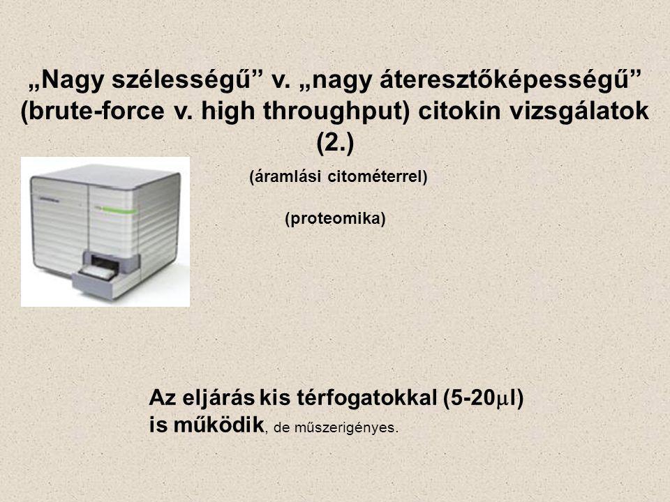 """""""Nagy szélességű"""" v. """"nagy áteresztőképességű"""" (brute-force v. high throughput) citokin vizsgálatok (2.) (áramlási citométerrel) (proteomika) Az eljár"""