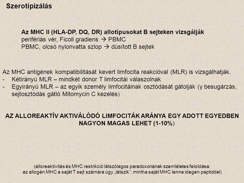 Az MHC II (HLA-DP, DQ, DR) allotípusokat B sejteken vizsgálják perifériás vér, Ficoll gradiens  PBMC PBMC, olcsó nylonvatta szlop  dúsított B sejtek Szerotipizálás Az MHC antigének kompatibilitását kevert limfocita reakcióval (MLR) is vizsgálhatják.