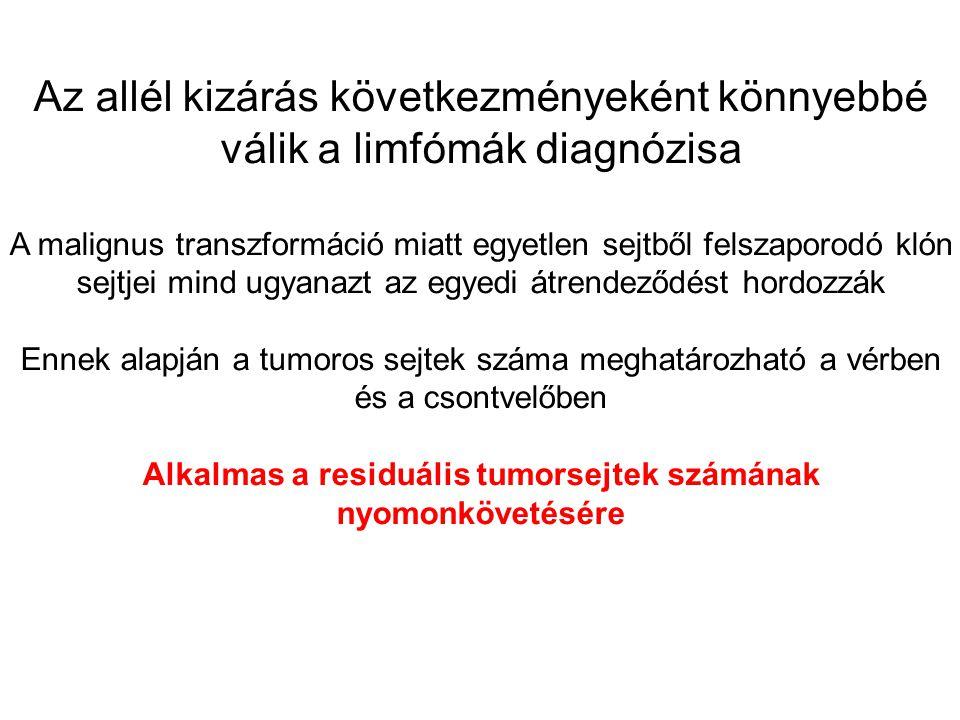 Az allél kizárás következményeként könnyebbé válik a limfómák diagnózisa A malignus transzformáció miatt egyetlen sejtből felszaporodó klón sejtjei mind ugyanazt az egyedi átrendeződést hordozzák Ennek alapján a tumoros sejtek száma meghatározható a vérben és a csontvelőben Alkalmas a residuális tumorsejtek számának nyomonkövetésére