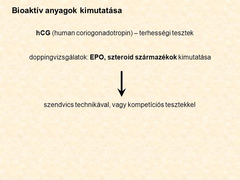 Bioaktív anyagok kimutatása hCG (human coriogonadotropin) – terhességi tesztek doppingvizsgálatok: EPO, szteroid származékok kimutatása szendvics tech