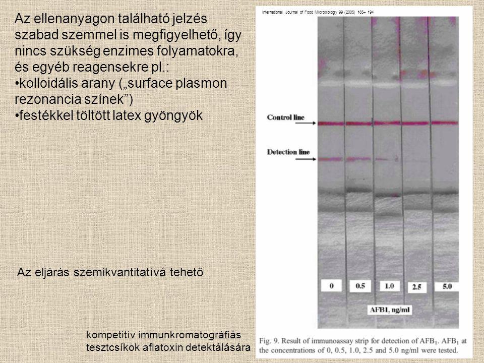 Az ellenanyagon található jelzés szabad szemmel is megfigyelhető, így nincs szükség enzimes folyamatokra, és egyéb reagensekre pl.: kolloidális arany