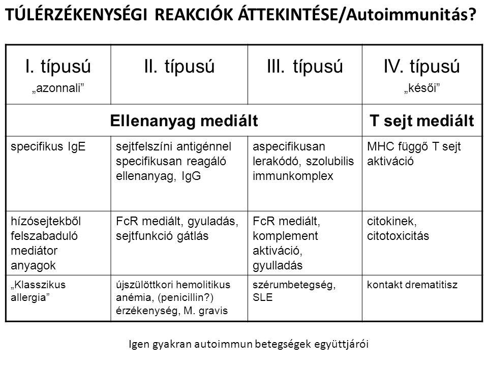 """TÚLÉRZÉKENYSÉGI REAKCIÓK ÁTTEKINTÉSE/Autoimmunitás? I. típusú """"azonnali"""" II. típusúIII. típusúIV. típusú """"késői"""" Ellenanyag mediáltT sejt mediált spec"""