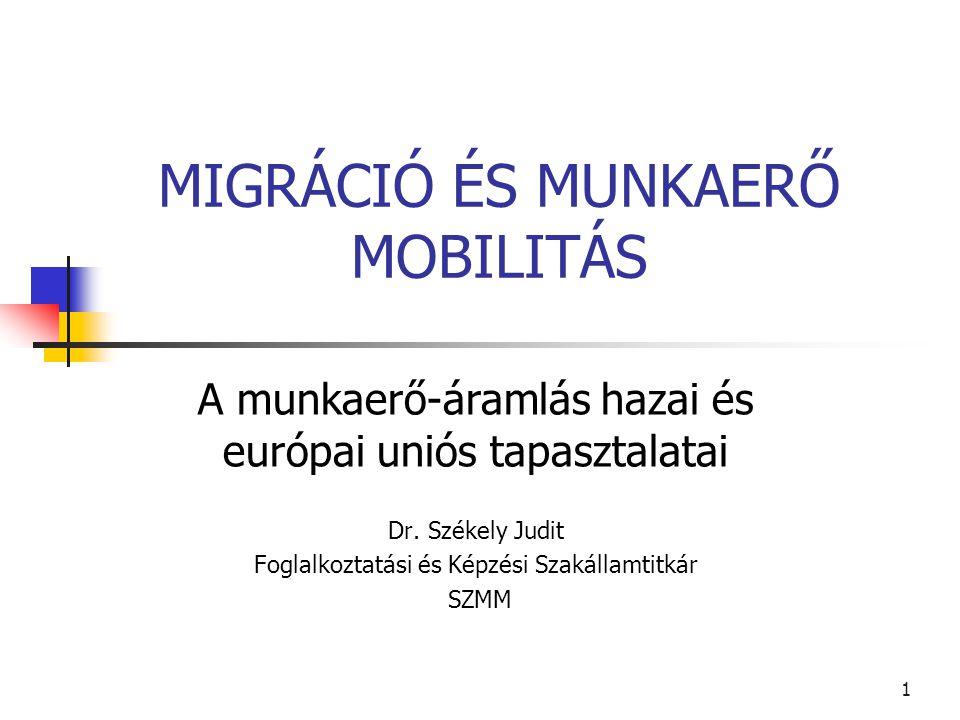 1 MIGRÁCIÓ ÉS MUNKAERŐ MOBILITÁS A munkaerő-áramlás hazai és európai uniós tapasztalatai Dr. Székely Judit Foglalkoztatási és Képzési Szakállamtitkár