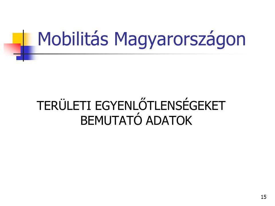 15 Mobilitás Magyarországon TERÜLETI EGYENLŐTLENSÉGEKET BEMUTATÓ ADATOK