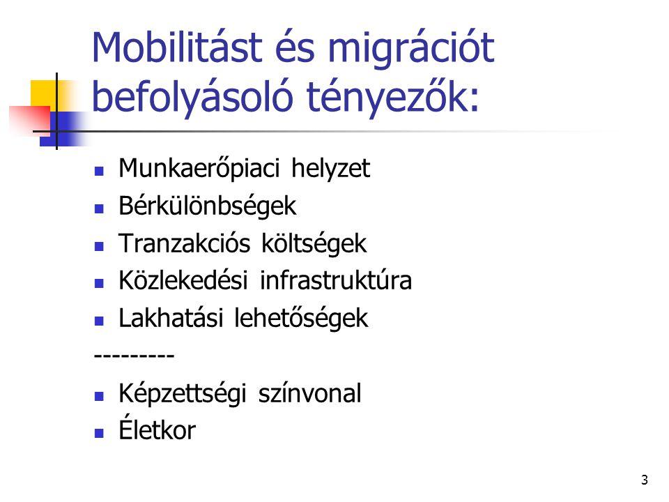 3 Mobilitást és migrációt befolyásoló tényezők: Munkaerőpiaci helyzet Bérkülönbségek Tranzakciós költségek Közlekedési infrastruktúra Lakhatási lehető