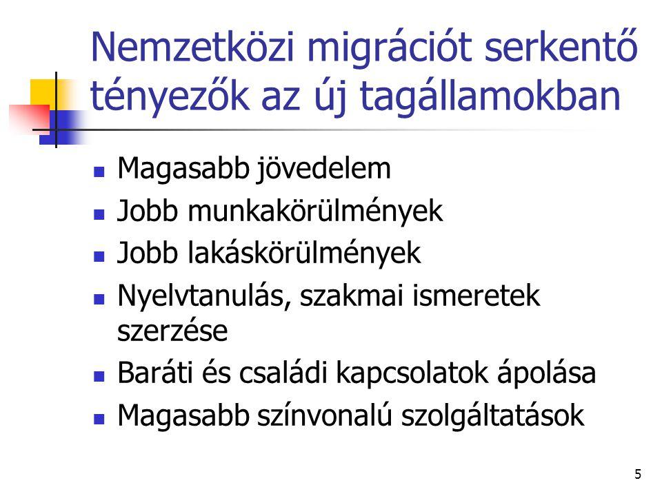 5 Nemzetközi migrációt serkentő tényezők az új tagállamokban Magasabb jövedelem Jobb munkakörülmények Jobb lakáskörülmények Nyelvtanulás, szakmai isme