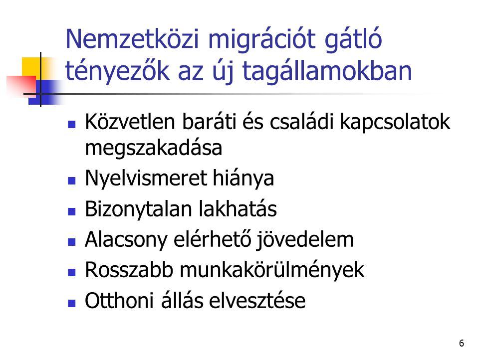 7 Nemzetközi migrációt elősegítő intézkedések EURES - Európai Foglalkoztatási Szolgálat Feladatai: tanácsadás információnyújtás állásközvetítés európai adatbázis működtetése EUROPASS Európai Parlament és Tanács hozta létre 2004-ben A végzettséget és a szaktudást egységes rendszerben kezeli Kompetenciák nemzetközi összehasonlítását segíti elő Részei: önéletrajz, nyelvi útlevél, oklevélmelléklet, bizonyítvány-kiegészítő, mobilitási igazolvány