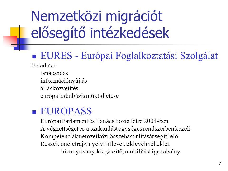 7 Nemzetközi migrációt elősegítő intézkedések EURES - Európai Foglalkoztatási Szolgálat Feladatai: tanácsadás információnyújtás állásközvetítés európa