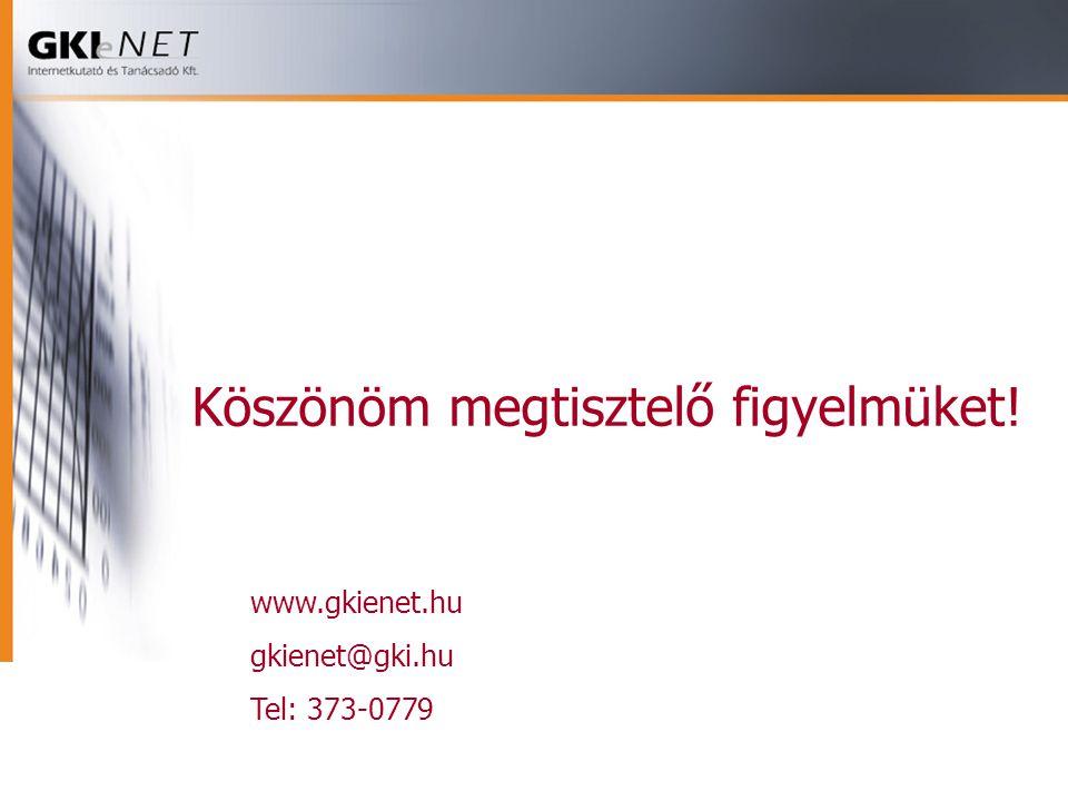 Köszönöm megtisztelő figyelmüket! www.gkienet.hu gkienet@gki.hu Tel: 373-0779