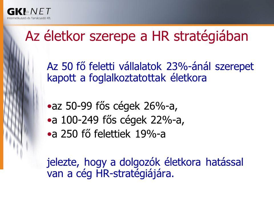 Az életkor szerepe a HR stratégiában Az 50 fő feletti vállalatok 23%-ánál szerepet kapott a foglalkoztatottak életkora az 50-99 fős cégek 26%-a, a 100-249 fős cégek 22%-a, a 250 fő felettiek 19%-a jelezte, hogy a dolgozók életkora hatással van a cég HR-stratégiájára.
