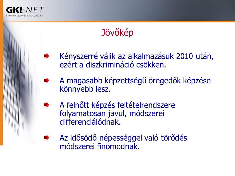 Jövőkép Kényszerré válik az alkalmazásuk 2010 után, ezért a diszkrimináció csökken.