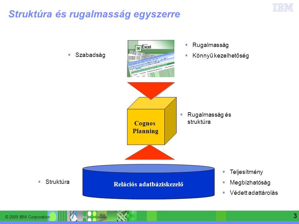 © 2009 IBM Corporation Information Management software | Enterprise Content Management 3 Struktúra és rugalmasság egyszerre Relációs adatbáziskezelő C
